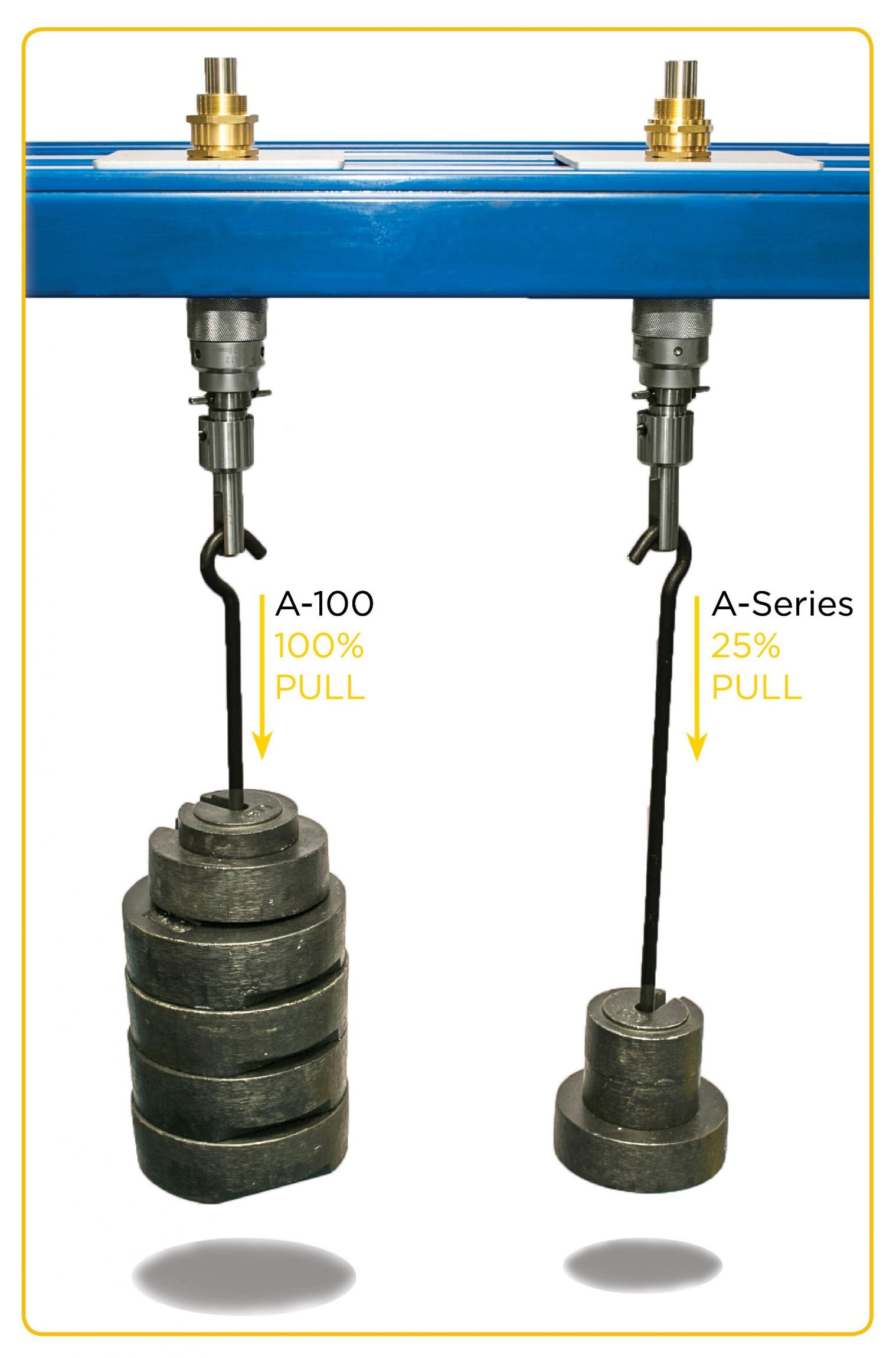 A100 Pull Test for Cable Glands