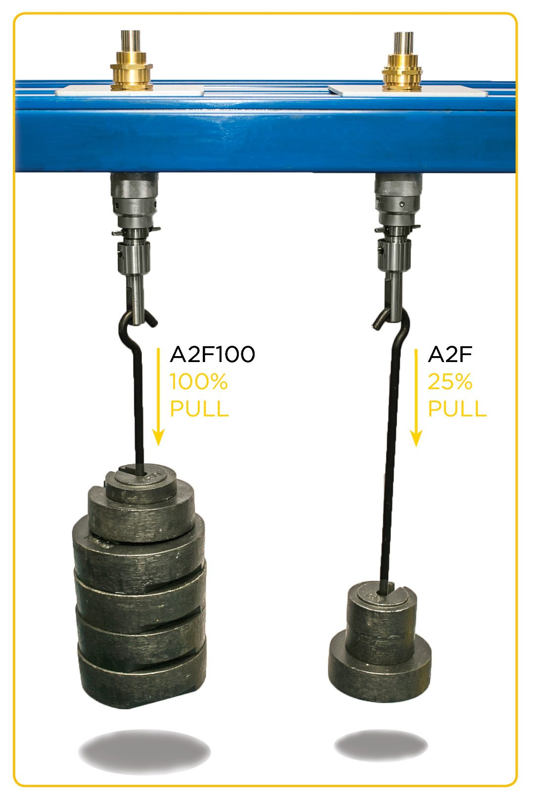 A2F100 1005 Pull Test Compared to 25% Pull Test for A2F Cable Glands